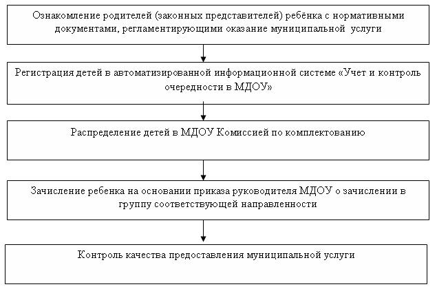 """"""",""""edu-angarsk.ru"""